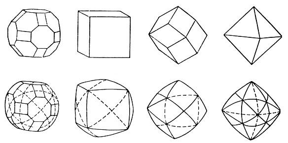 Формы алмаза