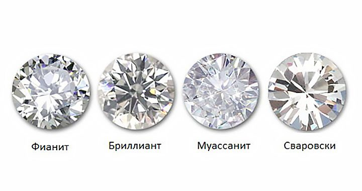 Муассанит или бриллиант как различать