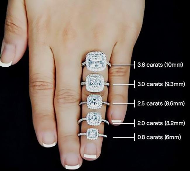 af053f11951d Какого веса алмаз в один карат стандартной формы  Это традиционно 200  миллиграмм, неизменные 57 граней и диаметр в 6,4 мм. Камень ярко сверкает  на солнце.